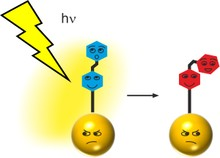Azobenzene on Gold Nanoparticle